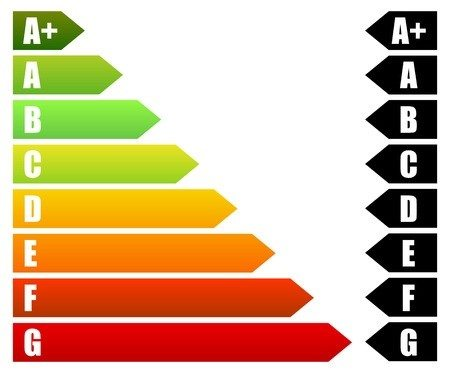 energy ratings on appliances